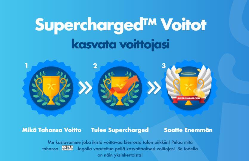 slotty vegas supercharged bonus