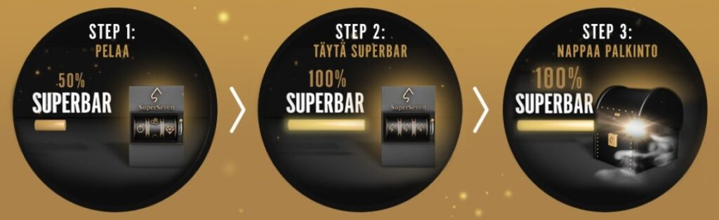 superseven casinon superpalkinnot